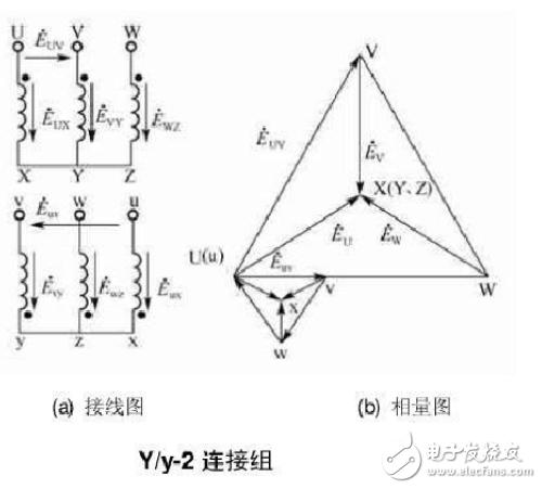 12种三相变压器联结组别及向量图详细说明