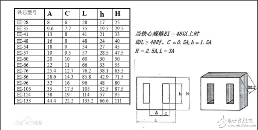 ei矽钢片尺寸_ei型变压器规格表 - 电子发烧友网