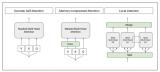 生成英文维基百科文章的方法可以概述为源文档的多文...