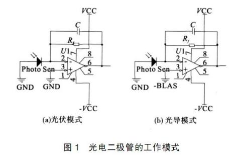 光电转换电路设计方案汇总(三款模拟电路设计原理图...