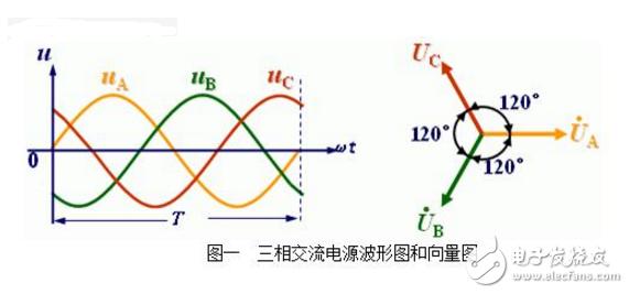 三相电相是什么_三相电的相是什么意思