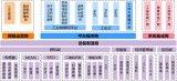 中国工业物联网产业现状、发展趋势以及存在的问题和...