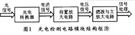 光伏式光电检测电路图大全(四款模拟电路设计原理图详解)