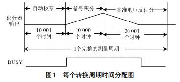 单片机电流检测电路图大全(四款模拟电路设计原理图详解)