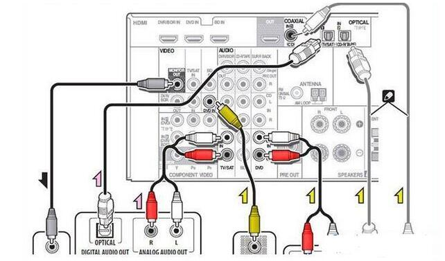 1功放音箱接线方法很容易理解呢?
