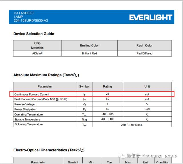 LED灯的分类与使用技巧