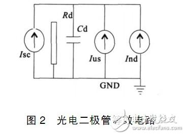 光电转换电路设计方案汇总(三款模拟电路设计原理图详解)