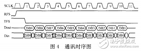 温度检测电路设计方案汇总(四款模拟电路设计原理图详解)