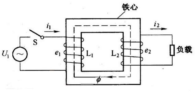变压器内部结构图_变压器的容量计算