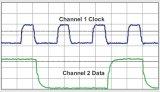利用IBIS模型完善信号完整性计算和PCB设计