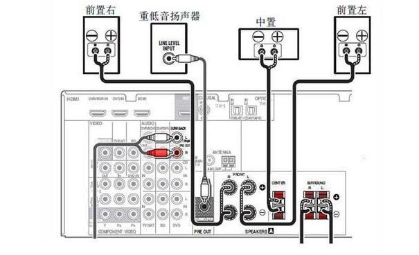 电视的连接方式电路图_音响功放接线图解(一) - 音响功放接线图解及详细说明 - 音频 ...