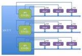深度解析Linux SPI总线和设备驱动架构