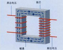 变压器零序保护原理_变压器零序电流保护工作原理解...