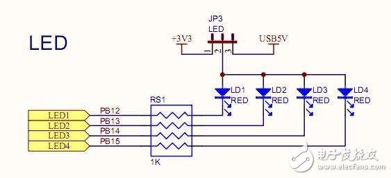 STM32的GPIO输出编程实例之点亮三色LED