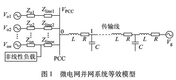 微电网谐波传播抑制