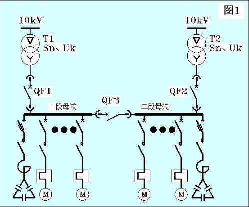 电力变压器并列运行的条件