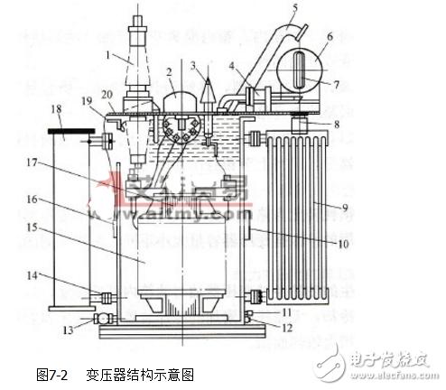 电力变压器结构示意图