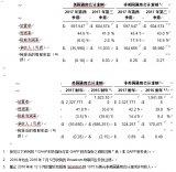 赛普拉斯2017财年报告和2018年展望