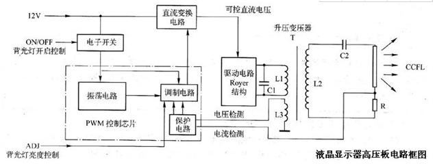 顯示器高壓條電路圖大全(兩款模擬電路設計原理圖詳解)