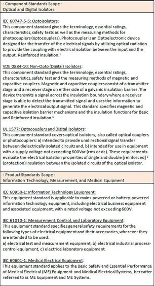 器件和产品标准的范围