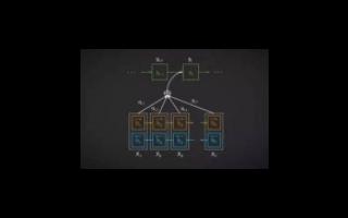 华为麒麟970的NPU(神经网络处理器)到底是什...