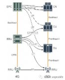 WDM-PON技术实现及其5G承载应用场景与意义