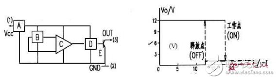 霍尔元件电路图大全(六款经典霍尔元件应用电路)