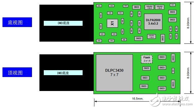 图10:小型电路板设计示例