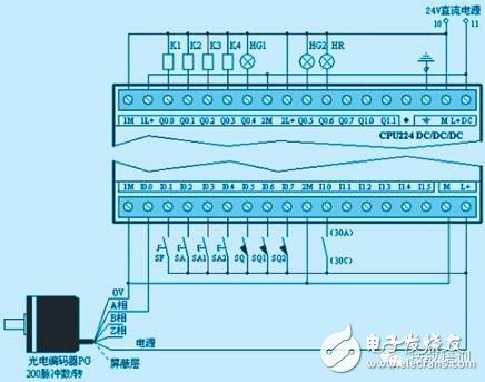 三菱plc与变频通讯_PLC、变频器接线图大全 - PLC/PAC - 电子发烧友网