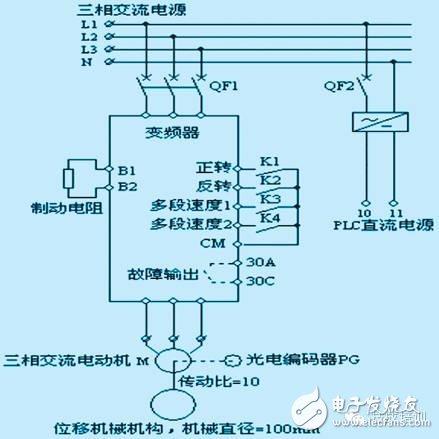 plc,变频器接线图大全 - plc/pac - 电子发烧友网