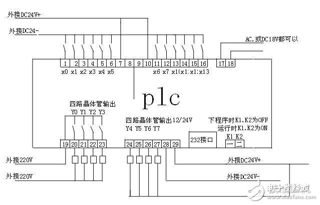 plc,变频器接线图大全