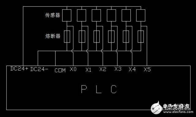 三菱plc接线图