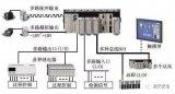 PLC在控制系统中的重要性