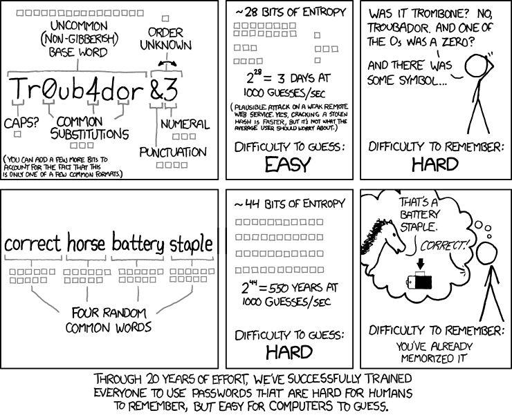 学习使用 8 种 Linux 原生命令或第三方实用程序来生成随机密码