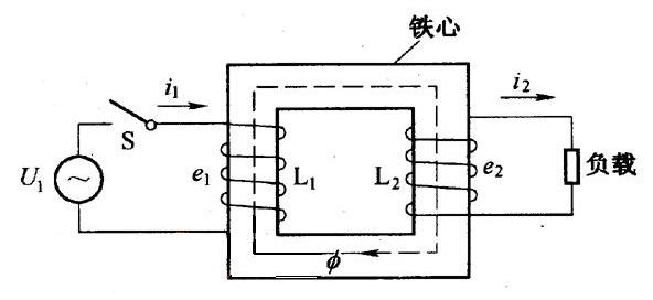 变压器线圈有几种绕线方法