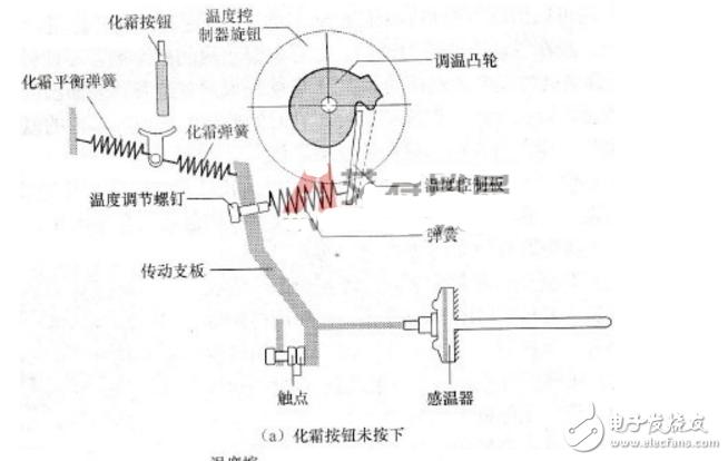 普通型温度控制器 - 机械式温控器原理图解