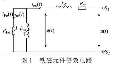铁磁元件励磁特性低频测量方法