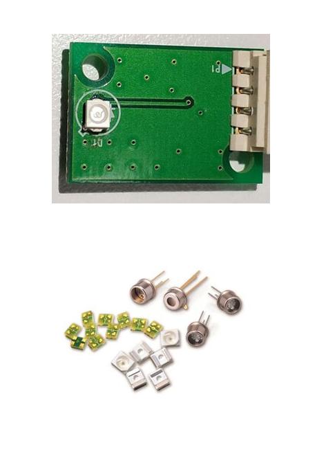针对紫外线的四个波段,应用对应波段的紫外线传感器分析