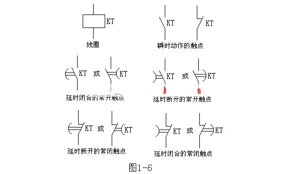 时间继电器的分类_时间继电器构及选用原则