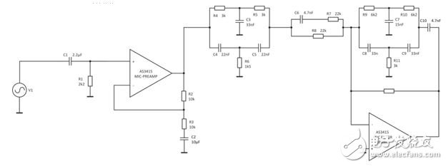 图4:Spice滤波器仿真范例