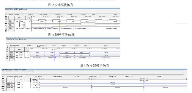 基于FPGA的可选择不同频率的音频发生器设计方案