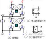 主从rs触发器特性表及特性方程