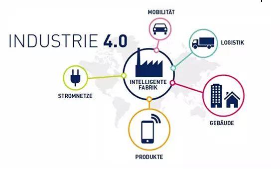 从4个方面来看工业互联网怎么让大数据产生价值