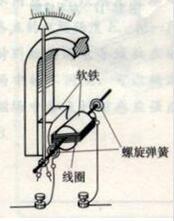 如何判断电压表的测量对象_判断电压表的测量对象的方法