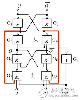 jk触发器功能特点介绍