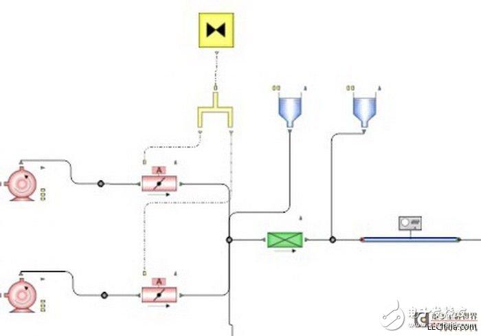 发电系统的设计过程中使用虚拟样机教程详解