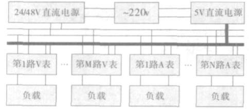 基于ICL7107的多路多用仪表的设计