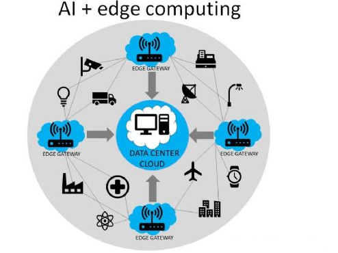 AI加速物联网智能脚步 台厂乘势重塑产品价值