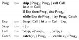 介绍基于不确定的语法条件生成类似Java的强类型...