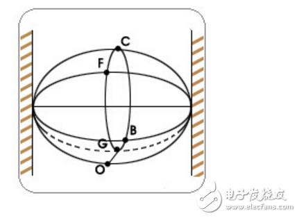 ksd9700温控开关工作原理_结构及应用